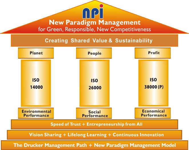 npi_vision.png